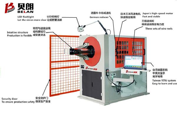 BL-3D-5700xian材cheng型机