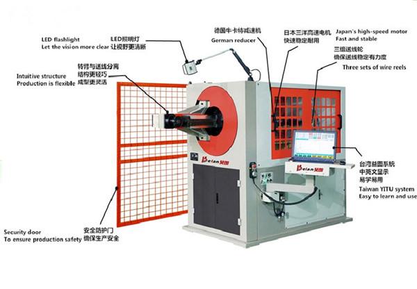 三wei数控xian材折弯机独特的优势有哪些?